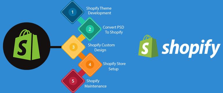 shopify copy